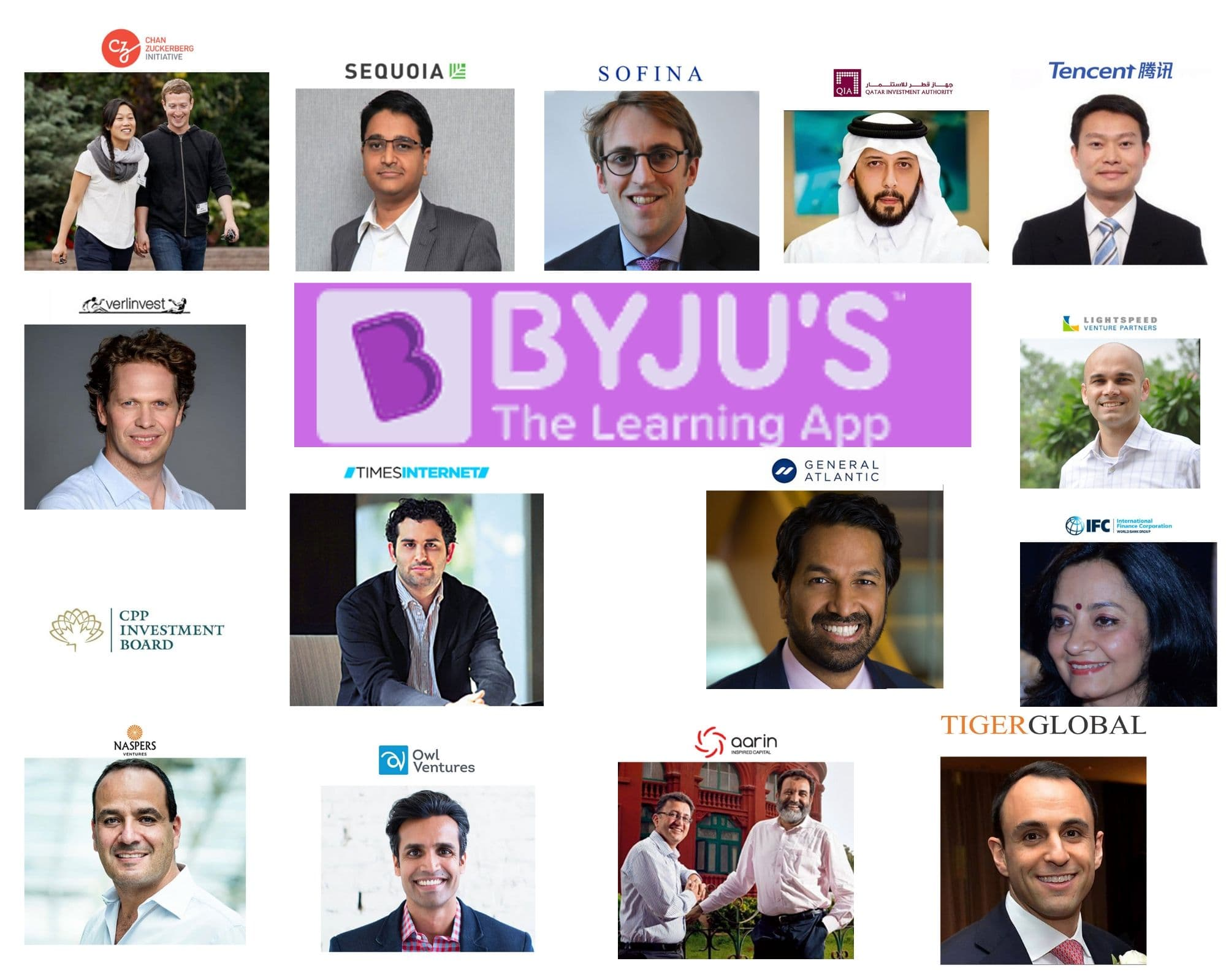 Unicorn Startup BYJU'S Partnering with Global Visionaries