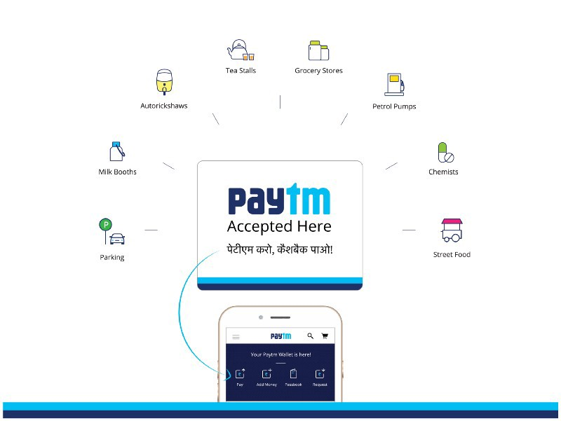 Paytm new CEO
